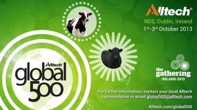 Alltech Gobal think-in set for Ireland