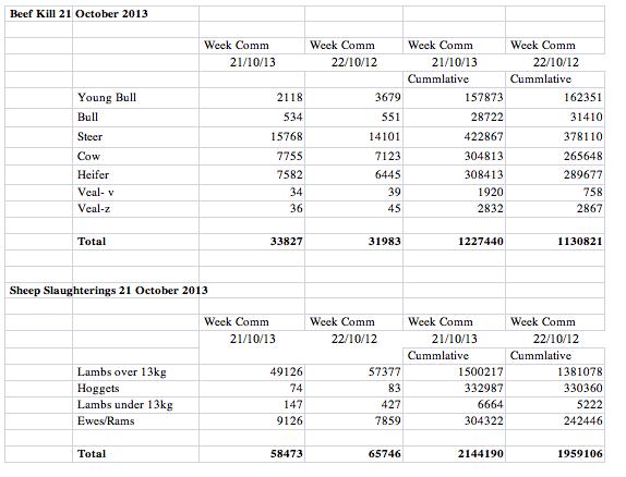 Screen Shot 2013-10-31 at 17.28.31