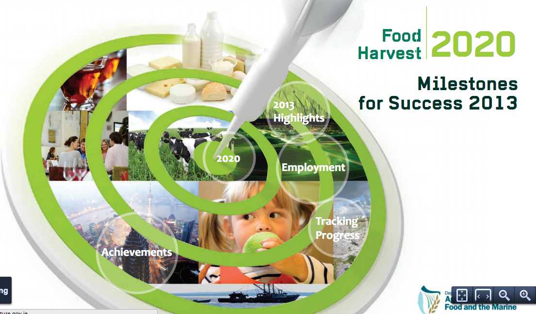 UN Report's findings call Food Harvest 2020 into doubt, according to An Taisce