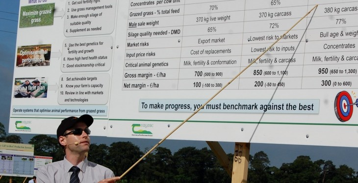 Maximising performance from grazed grass at Beef 2014