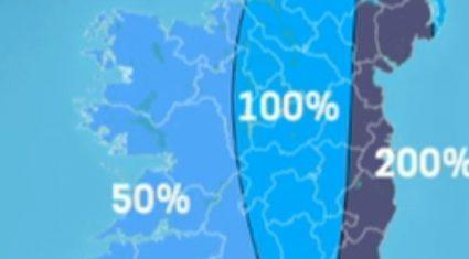 Wettest November since 2009 for the east, says Met Eireann
