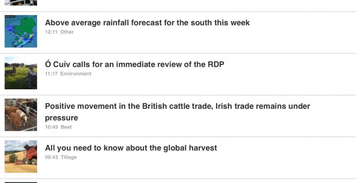 Agriland tops Ireland's news apps