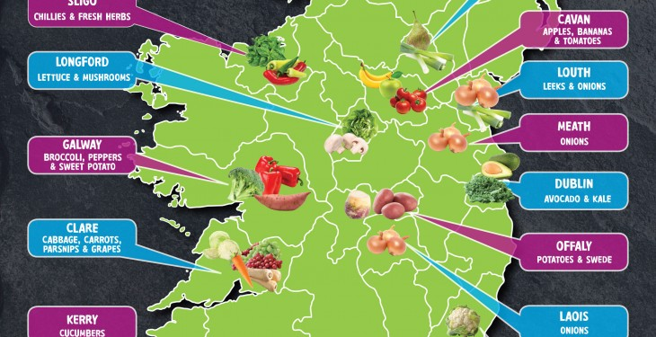 Think you know what Ireland's most popular fruit and veg are?