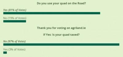 quad tax