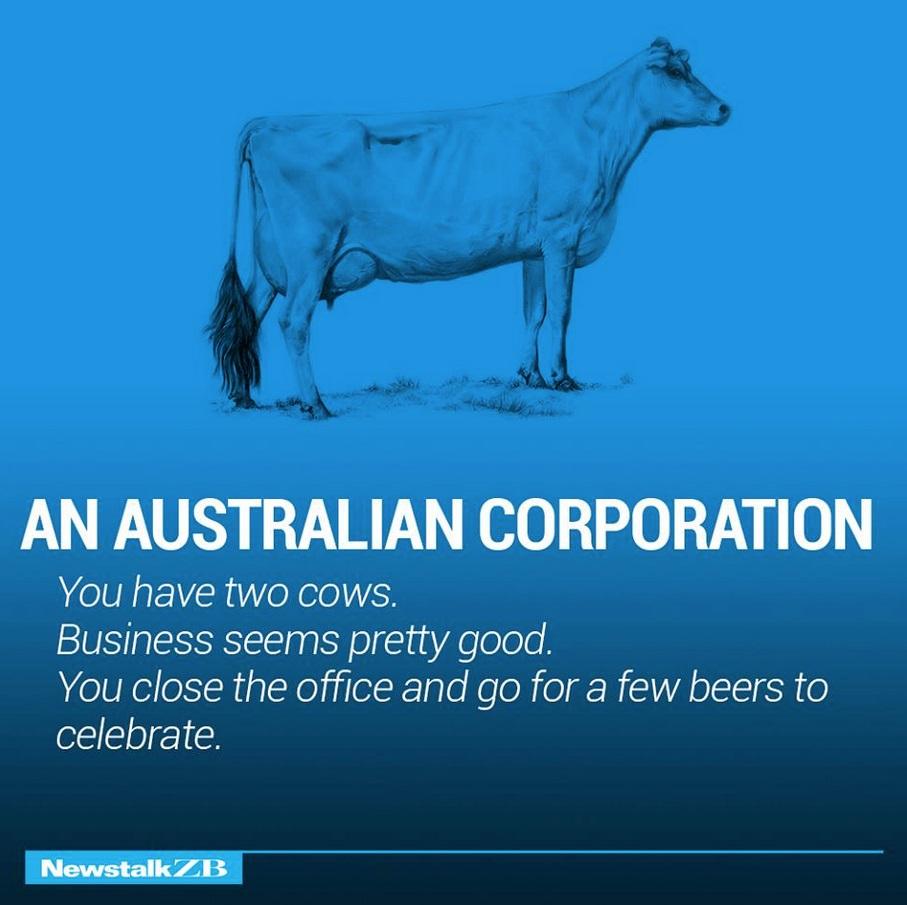 Australian corporation