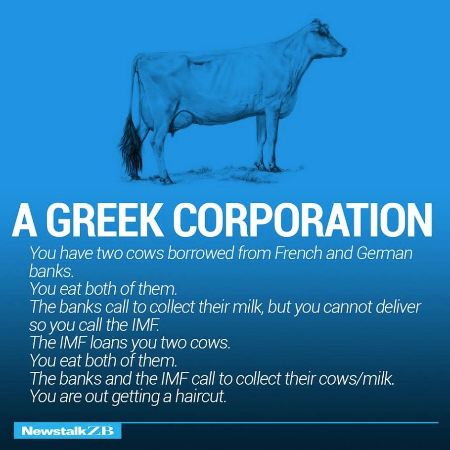 Greek corporation