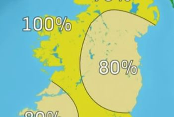 Met Eireann confirms Ireland would be a great little country…if you could only roof it