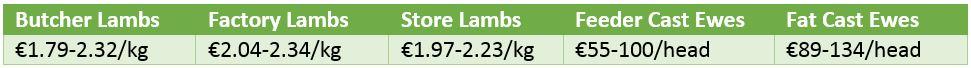 sheep trade 1108