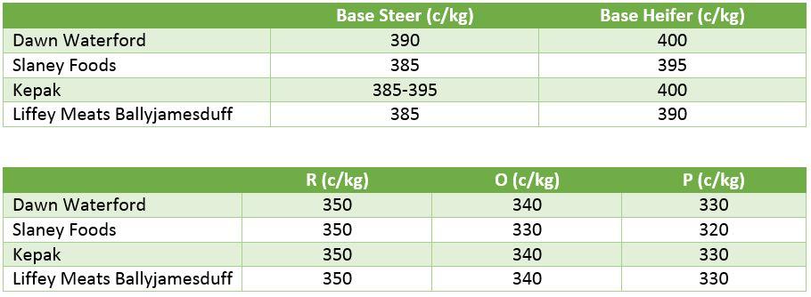 beef trade 29092015