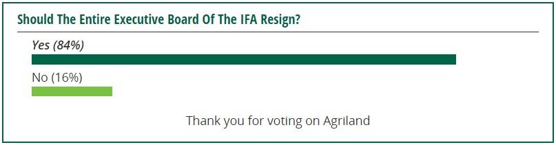 IFA Poll 2