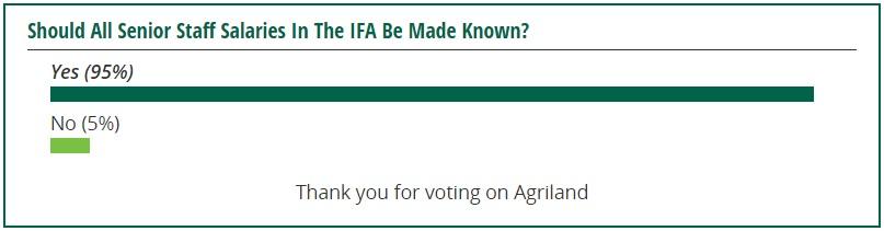 IFA Poll 3