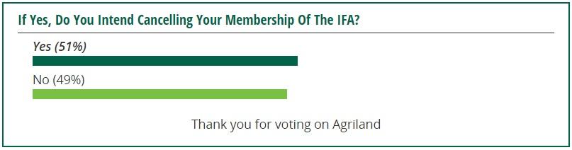 IFA Poll 5