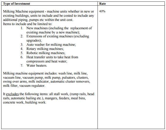 Dairy Equipment Scheme 1