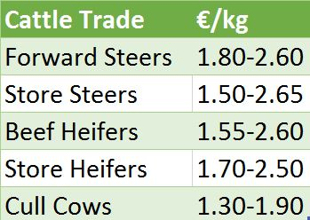 cattle trade 0612