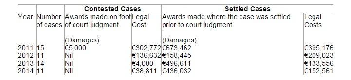 dept legal cases