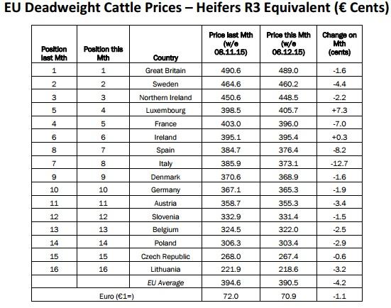 heifer price