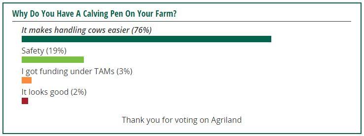 poll 4
