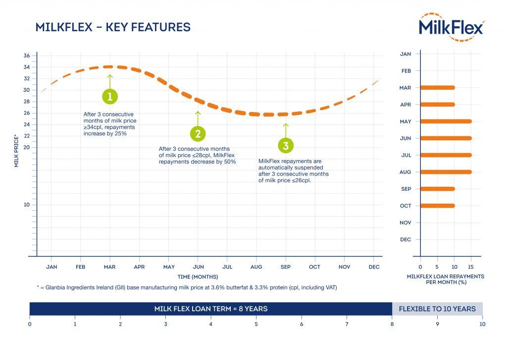 Milk Flex Slide Graphic FINAL