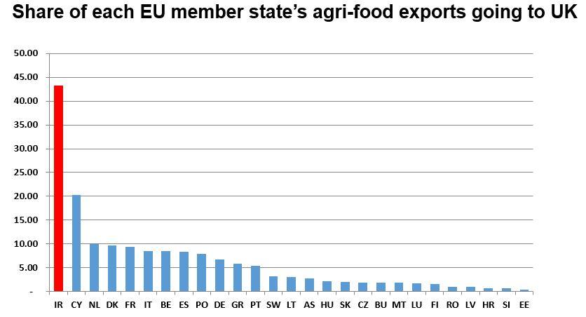 Source: informa Agribusiness Intelligence