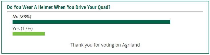 quad poll 2