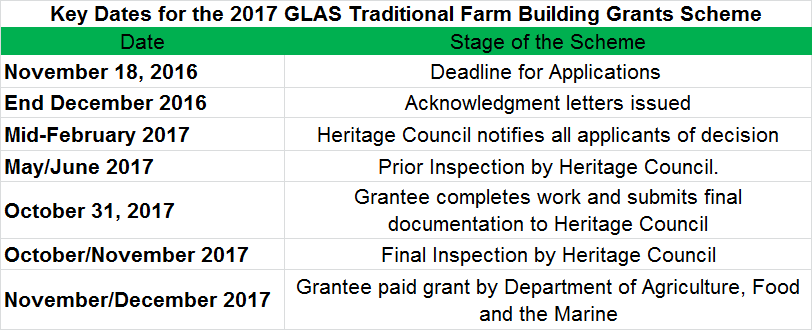 key-dates-of-the-glas-trad-farm-buildings-grant-scheme