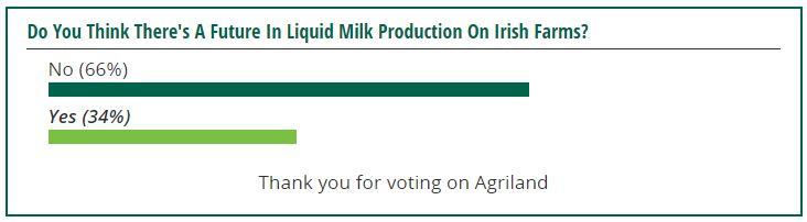 no-future-in-liquid-milk