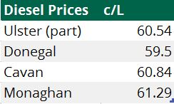 diesel-prices-ulster