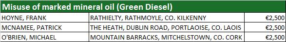 green-diesel-tax