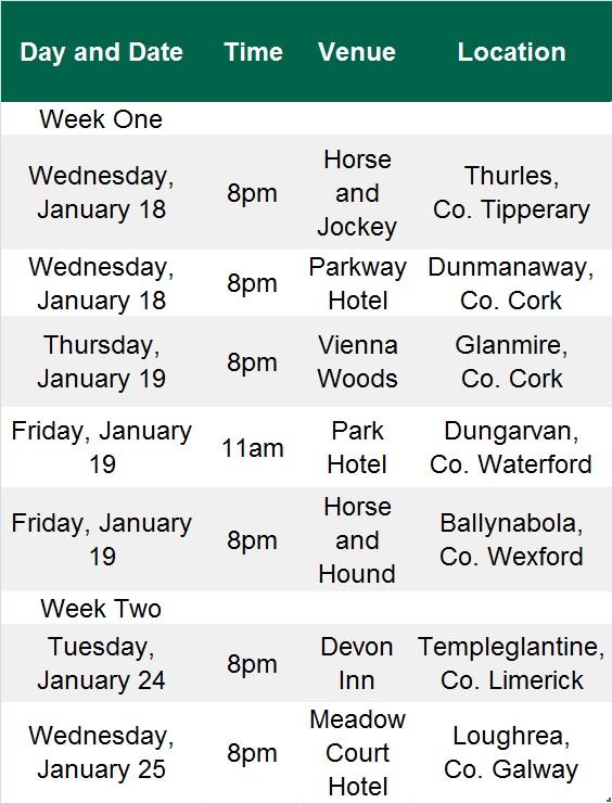 15 Best 1st jobs in Glanmire, County Cork (Hiring Now!) | SimplyHired
