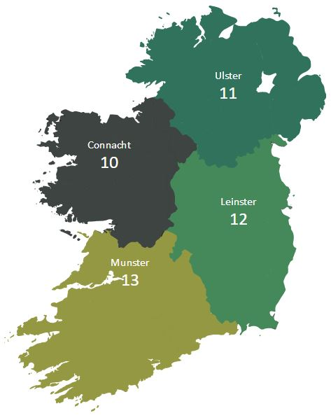 Source: Teagasc Pasturebase (Growth rate in kg of DM/ha/day)