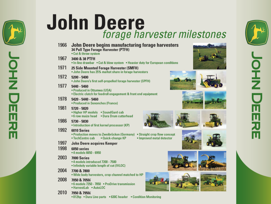 Nostalgia Where Did John Deere Self Propelled Foragers Come From Combine Box Fuse Forage Harvester Milestones 1966 2010 Image Source