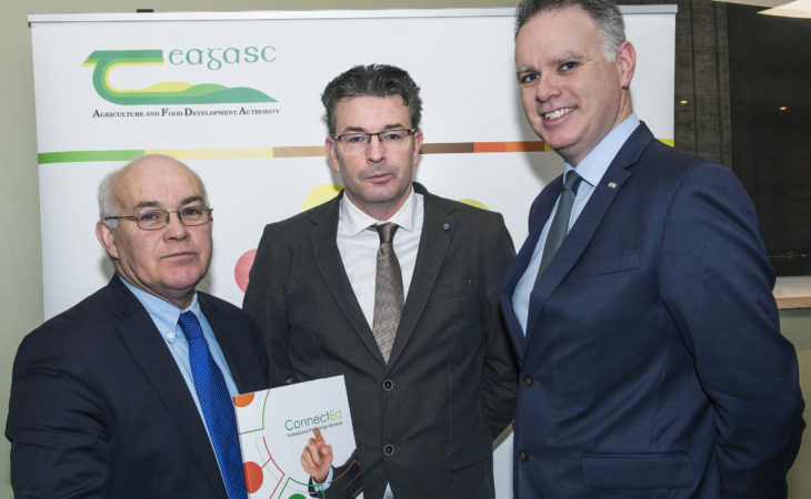 Irish agri sector to get 'ConnectEd' to improve sustainability