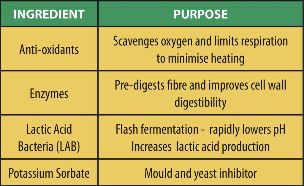 Image-source-Agri-King-Ingredients.-Featured