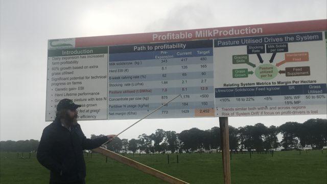 Pasture utilisation key to being economically sustainable